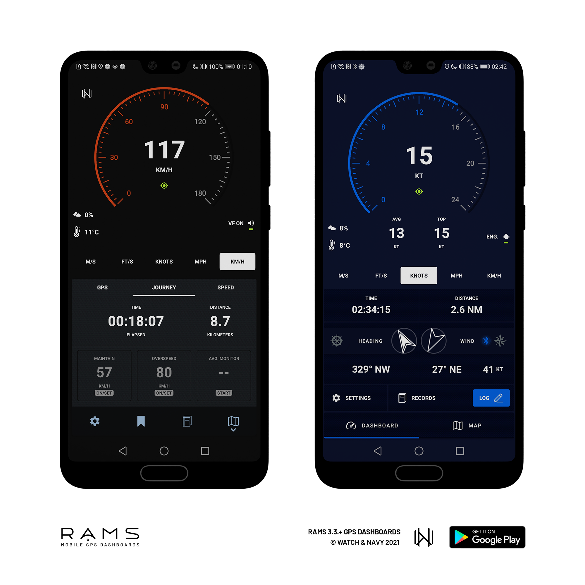 Mobile GPS Dashboards Range for Android, RAMS 3.3.+